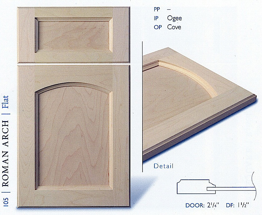 kitchen cabinet door profiles 100 series kitchen cabinet door profiles 18575
