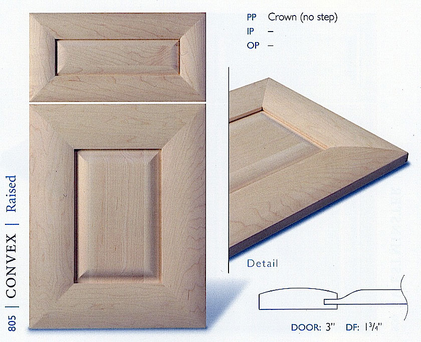kitchen cabinet door profiles 800 series cabinet door profiles 18575