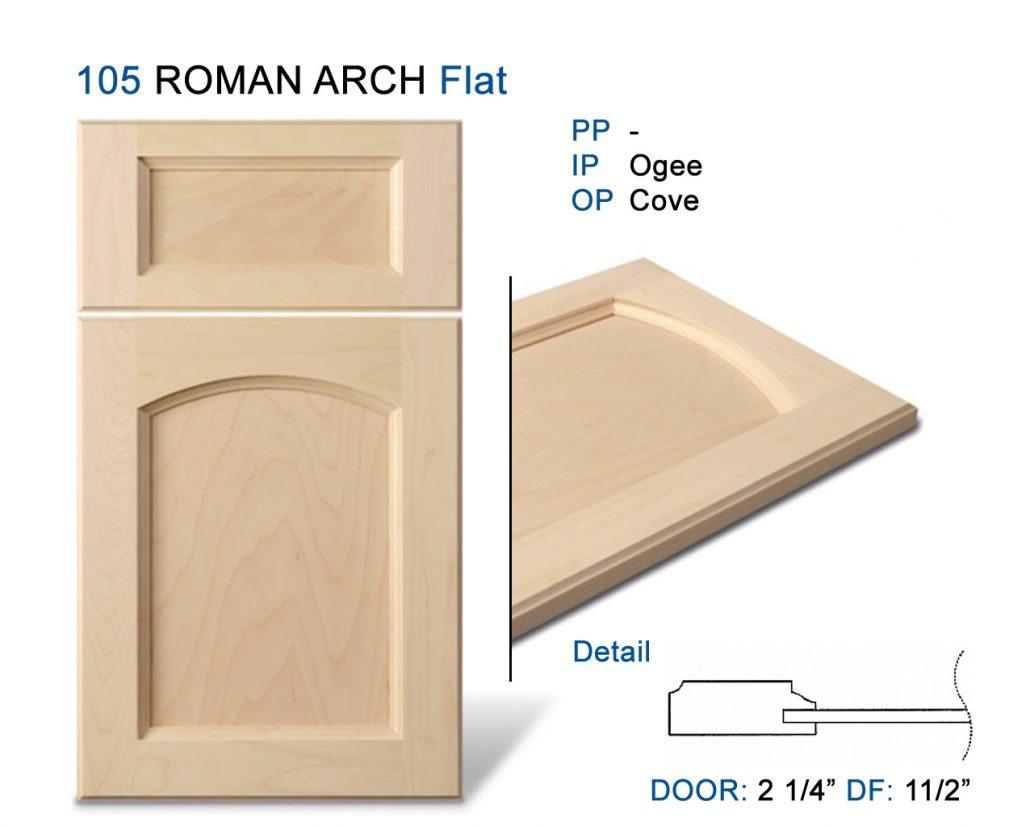 Square Doors 2 1 4 Frame Flat Panel Kitchen