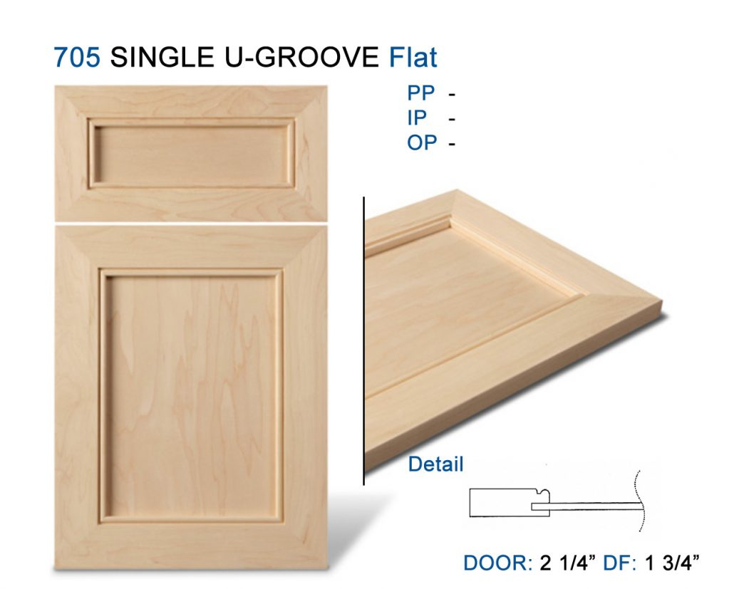Fill Groove Kitchen Cabinets