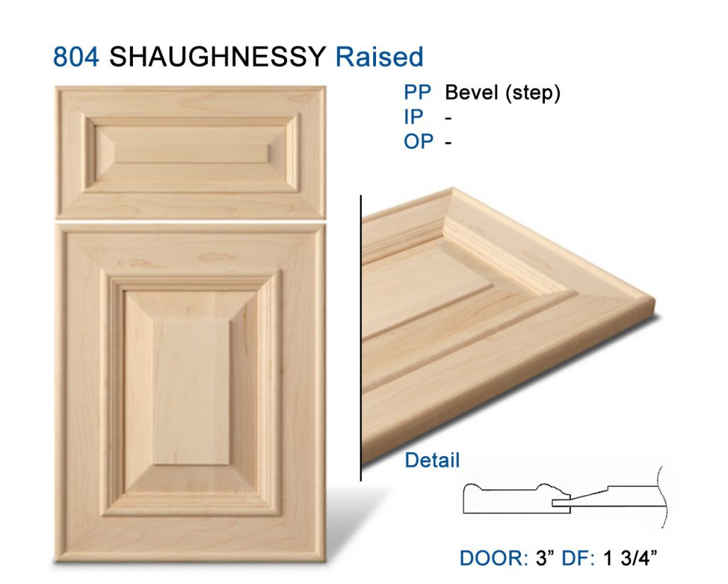 Mitre Cabinet Doors Formed Moulding Solid Raised Panel